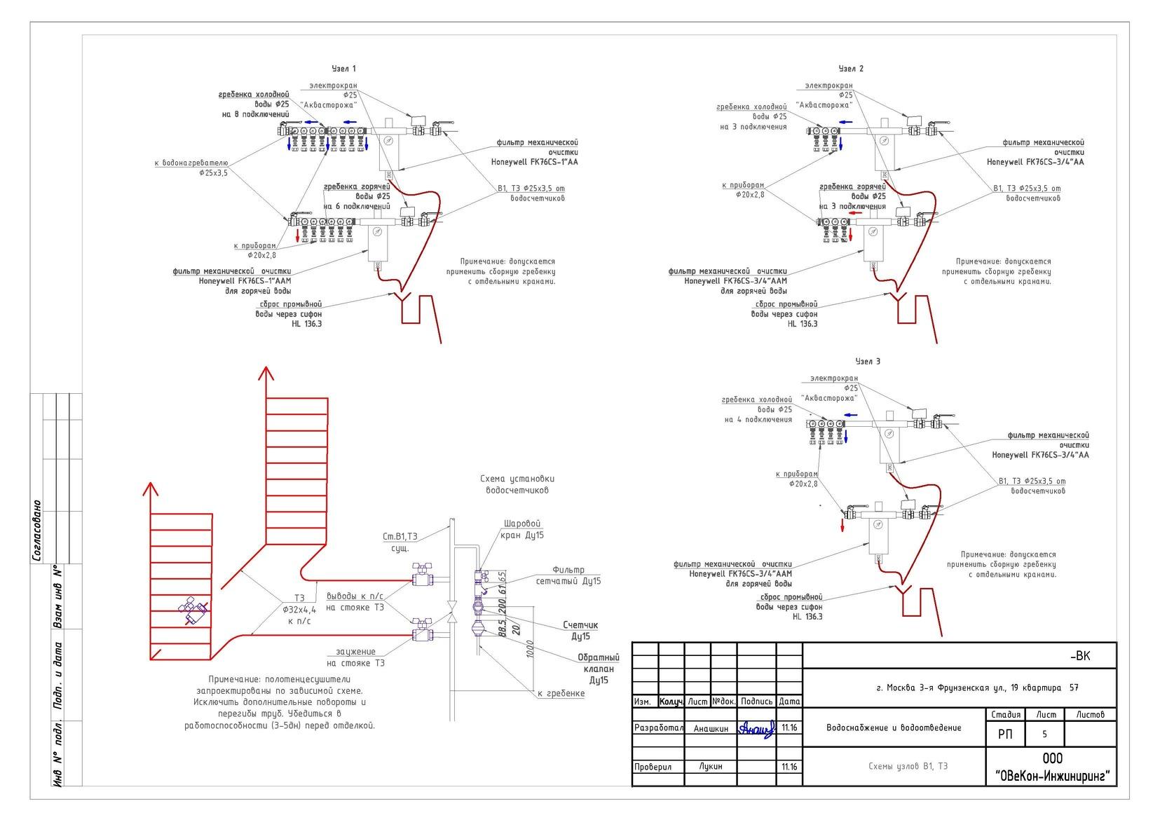 Схема установки водосчетчика холодной воды